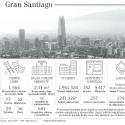 barometro de las ciudades santiago