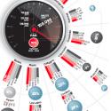 multas exceso velocidad ciudades chile