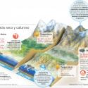 infografia ciudades preparacion cambio climatico el mercurio