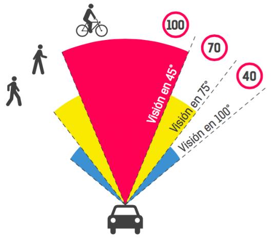 plan zonas calmas plan integral de movilidad municipalidad de santiago