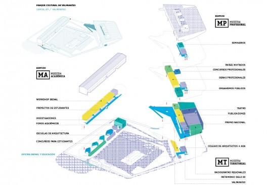 XIX-Bienal-PCdV-28-marzo