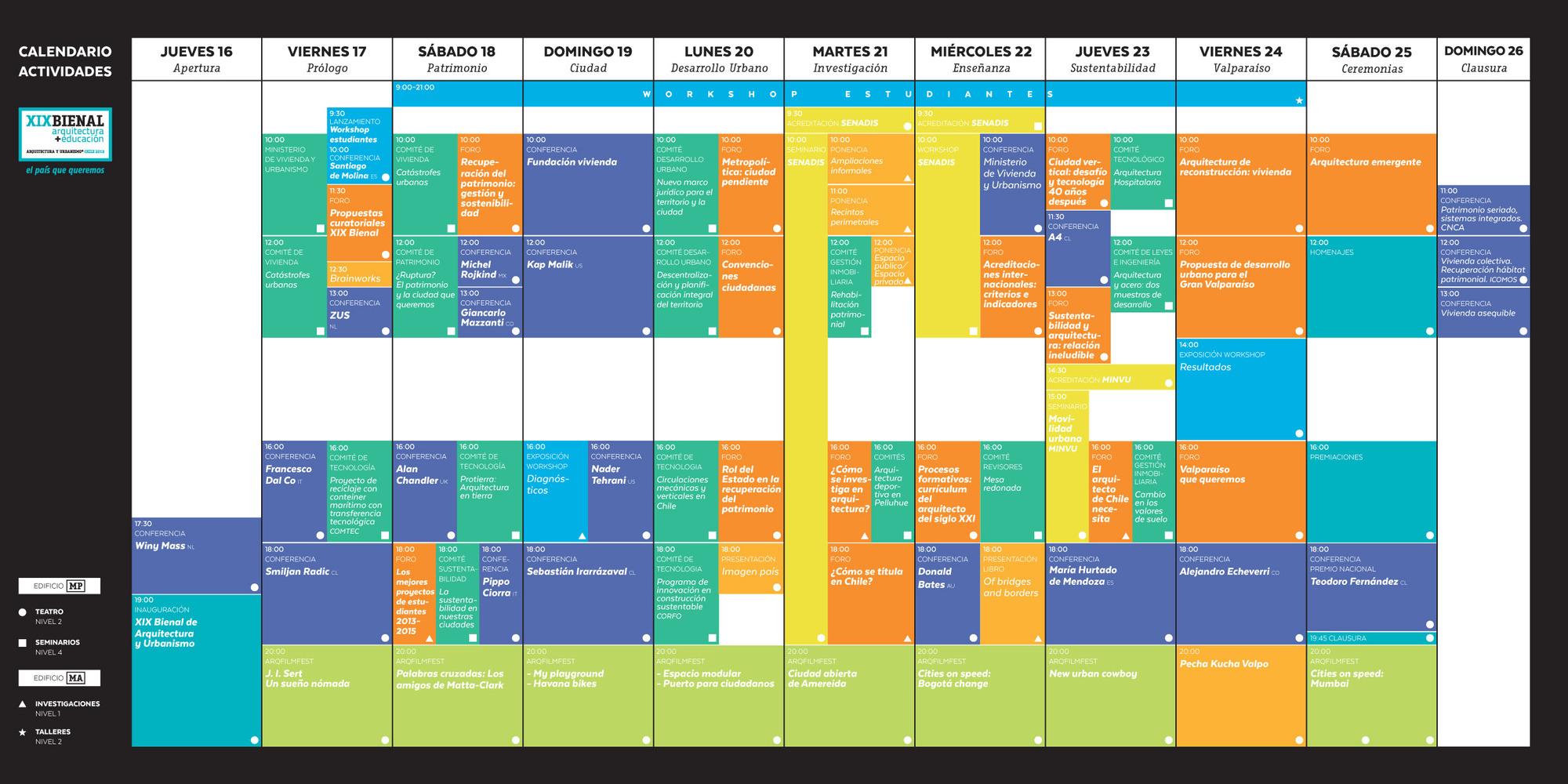 Hoy comienza la xix bienal chilena de arquitectura y for Programas arquitectura