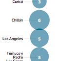 contaminacion ambiental ciudades sur chile