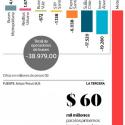 situacion financiera metro santiago