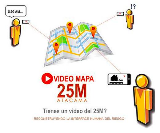 Fuente: Centro de Proyectos Atacama.