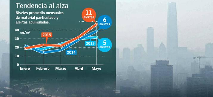 contaminacion ambiental region metropolitana
