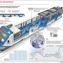 trenes v region