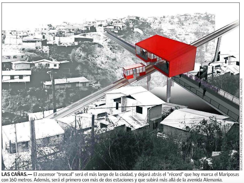 funicular merval valparaiso
