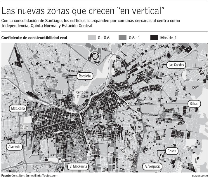 densificacion