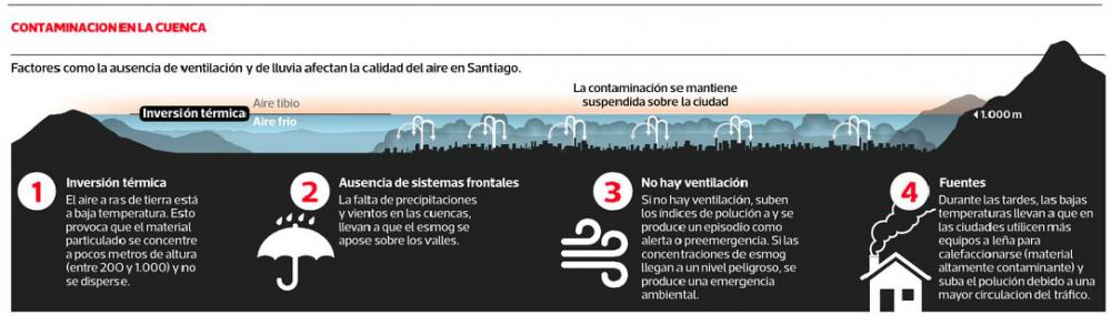 contaminacion cuenca de santiago