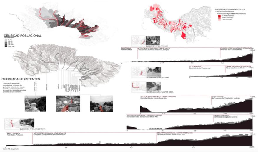 Estudio Integral Ambiental Quebradas. Fuente: Plan de Inversiones para la Reconstrucción y Rehabilitación Urbana en Valparaíso