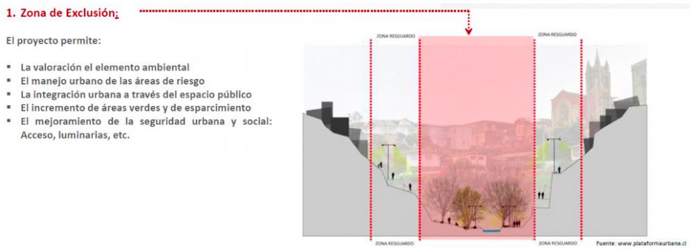 Fuente: Plan de Inversiones para la Reconstrucción y Rehabilitación Urbana en Valparaíso.