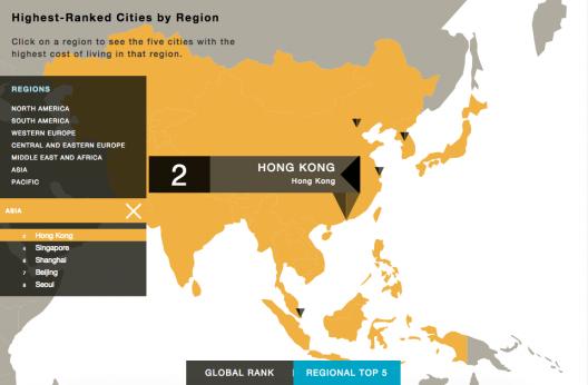 Resultados para Asia del Índice Costo de Vida 2015, elaborado por Mercer.
