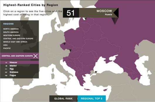 Resultados para Europa Central y Oriental del Índice Costo de Vida 2015, elaborado por Mercer.