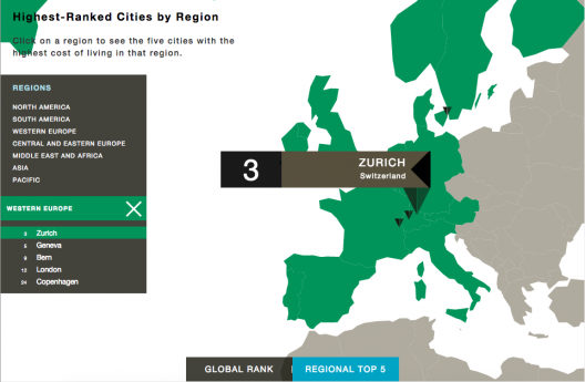 Resultados para Europa Occidental del Índice Costo de Vida 2015, elaborado por Mercer.