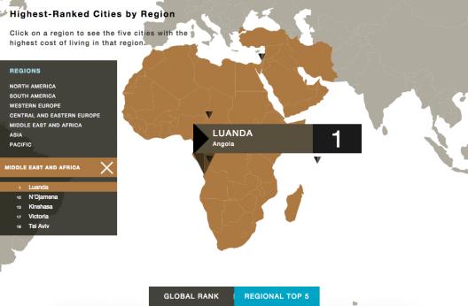 Luanda (Angola) es la ciudad más costosa para los expatriados según el Índice de Costo de Vida hecho por Mercer.