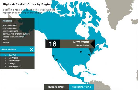Resultados para Norteamérica del Índice Costo de Vida 2015, elaborado por Mercer.