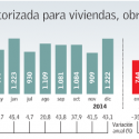 permisos obras 2015