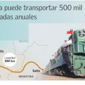 tren antofagasta salta