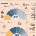 ventas de casas departamento por comuna gran santiago