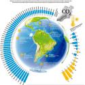 records climaticos infografia