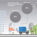 infografia contaminacion rm