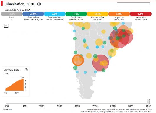 Santiago, 2030.  © The Economist