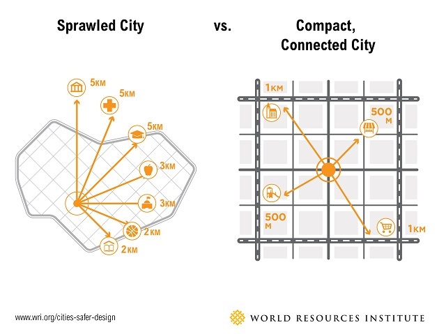 WRI15_Cities_Safer_graphic-01