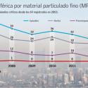 episodios criticos invierno 2015 en santiago
