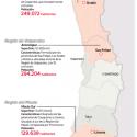 propuestas nueva distribucion chile