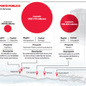 recursos transporte publico
