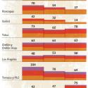 episodios criticos contaminacion ciudades chilenas