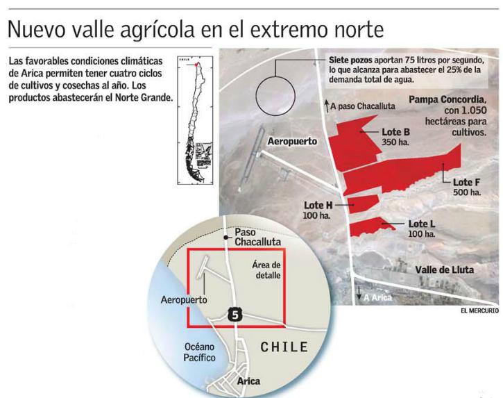 Pampa Concordia agricultura
