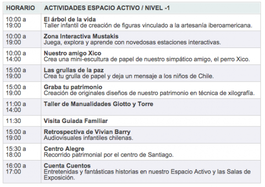 Programa Día del Niño en el Centro Cultural Palacio La Moneda.