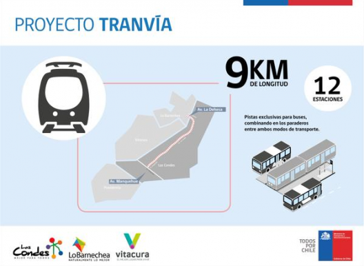 Fuente: Ministerio de Transporte y Telecomunicaciones (MTT)