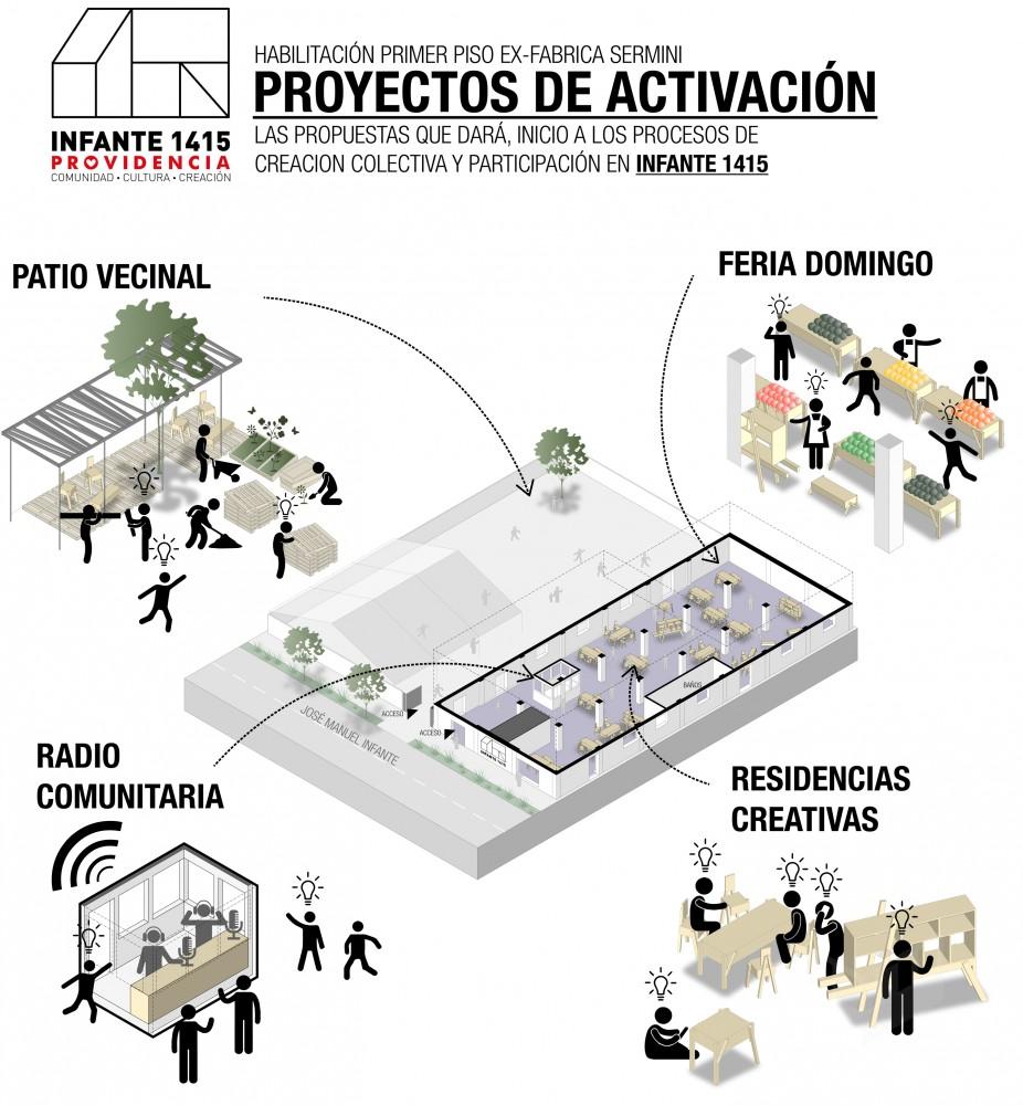 Infografía Primer Piso. Imagen Cortesía Infante 1415.