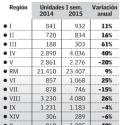 ventas viviendas