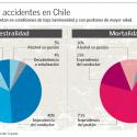 ciudades chilenas contaminadas