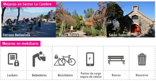 Proyectos de inversión Parquemet. © Parquemet