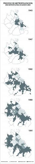 Proceso de metropolizacion de Buenos Aires  entre 1947 y 1991. Haz click para agrandar.