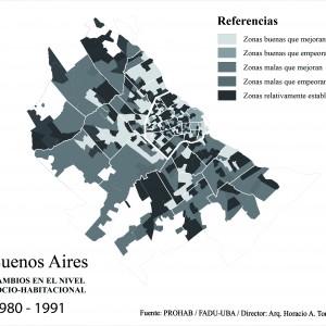 Cambio en el nivel sociohabitacional de Buenos  Aires entre 1980 y 1991