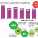 accidentes peatones transantiago