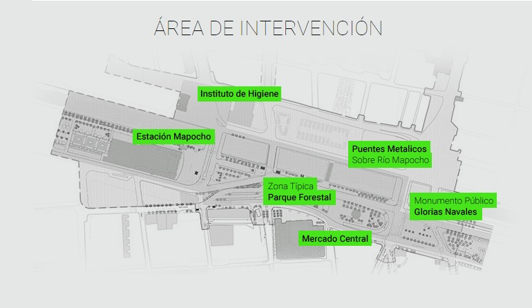 Areadeintervencion