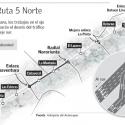 ruta 5 entre buenaventura y radial nororiente
