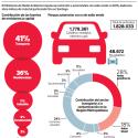 restriccion vehicular cataliticos