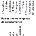 foro economico mundial expectativa de vida en latinoamerica