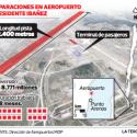 proyecto pista aterrizaje aeropuerto punta arenas