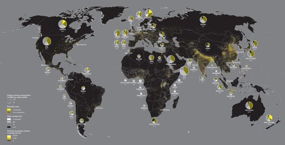 Consumo de energía por países © ONU