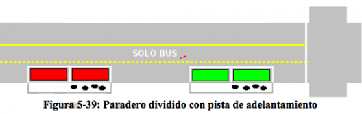 Paradero dividido. © Universidad de los Andes