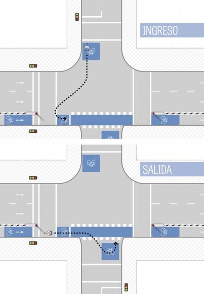 Ingreso y salida de bicibox © Manual de Vialidad Ciclo-Inclusiva, Minvu